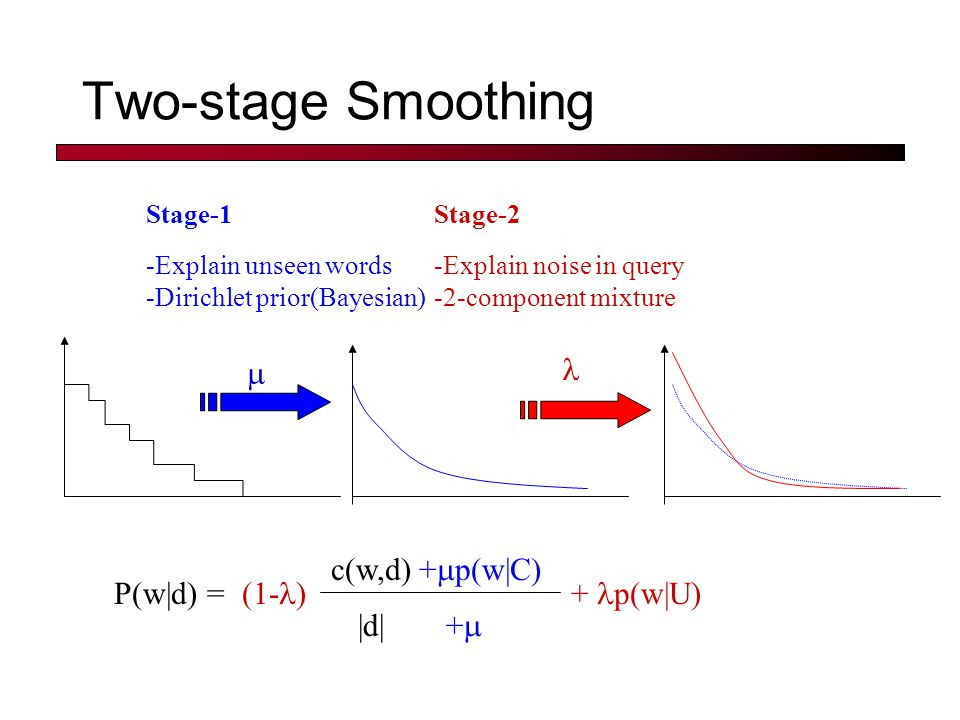 Two-stage Smoothing c(w,d) |d| P(w|d) = +  p(w|C) ++ Stage-1 -Explain unseen words -Dirichlet prior(Bayesian)  (1- )+ p(w|U) Stage-2 -Explain noise in query -2-component mixture