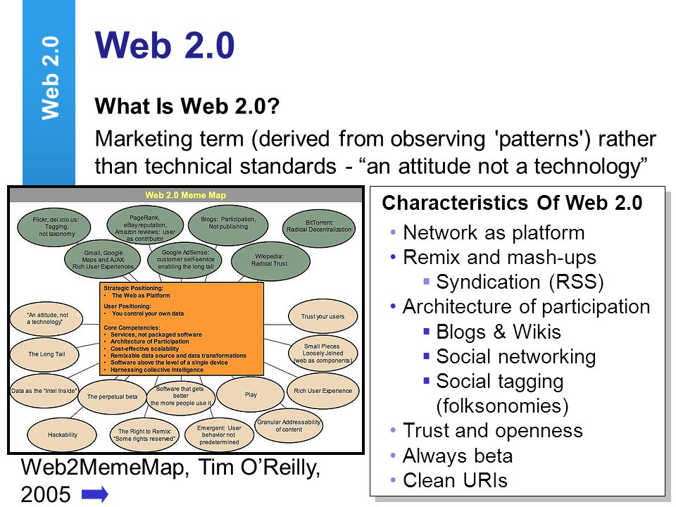 A centre of expertise in digital information managementwww.ukoln.ac.uk 3 Web2MemeMap, Tim O'Reilly, 2005 Characteristics Of Web 2.0 Network as platform Remix and mash-ups  Syndication (RSS) Architecture of participation  Blogs & Wikis  Social networking  Social tagging (folksonomies) Trust and openness Always beta Clean URIs Characteristics Of Web 2.0 Network as platform Remix and mash-ups  Syndication (RSS) Architecture of participation  Blogs & Wikis  Social networking  Social tagging (folksonomies) Trust and openness Always beta Clean URIs Web 2.0 What Is Web 2.0.