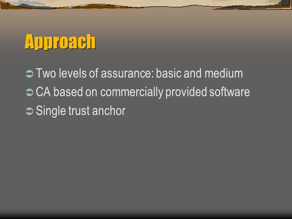 Approach  Two levels of assurance: basic and medium  CA based on commercially provided software  Single trust anchor