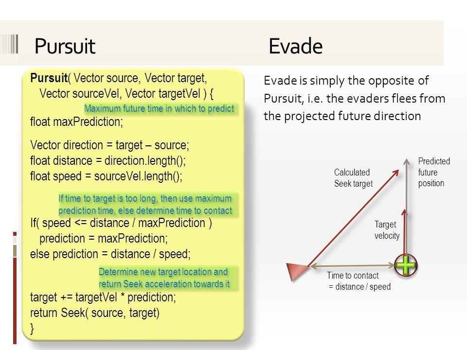Pursuit ( Vector source, Vector target, Vector sourceVel, Vector targetVel ) { float maxPrediction; Vector direction = target – source; float distance