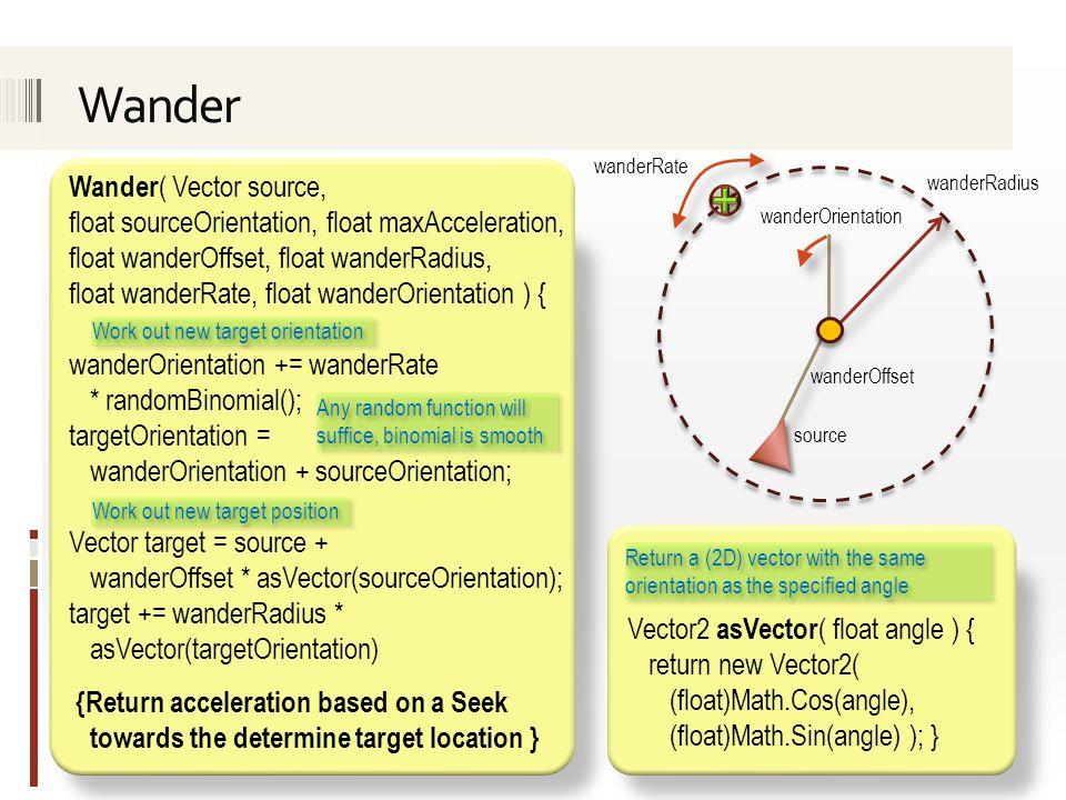 Wander ( Vector source, float sourceOrientation, float maxAcceleration, float wanderOffset, float wanderRadius, float wanderRate, float wanderOrientat