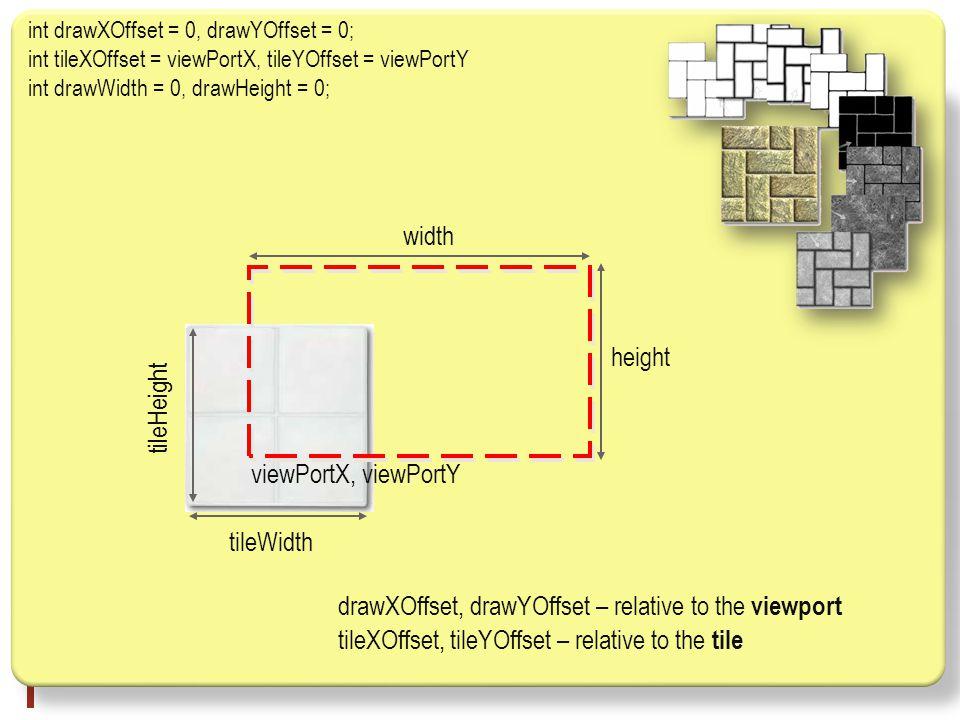 int drawXOffset = 0, drawYOffset = 0; int tileXOffset = viewPortX, tileYOffset = viewPortY int drawWidth = 0, drawHeight = 0; tileHeight tileWidth width height viewPortX, viewPortY drawXOffset, drawYOffset – relative to the viewport tileXOffset, tileYOffset – relative to the tile