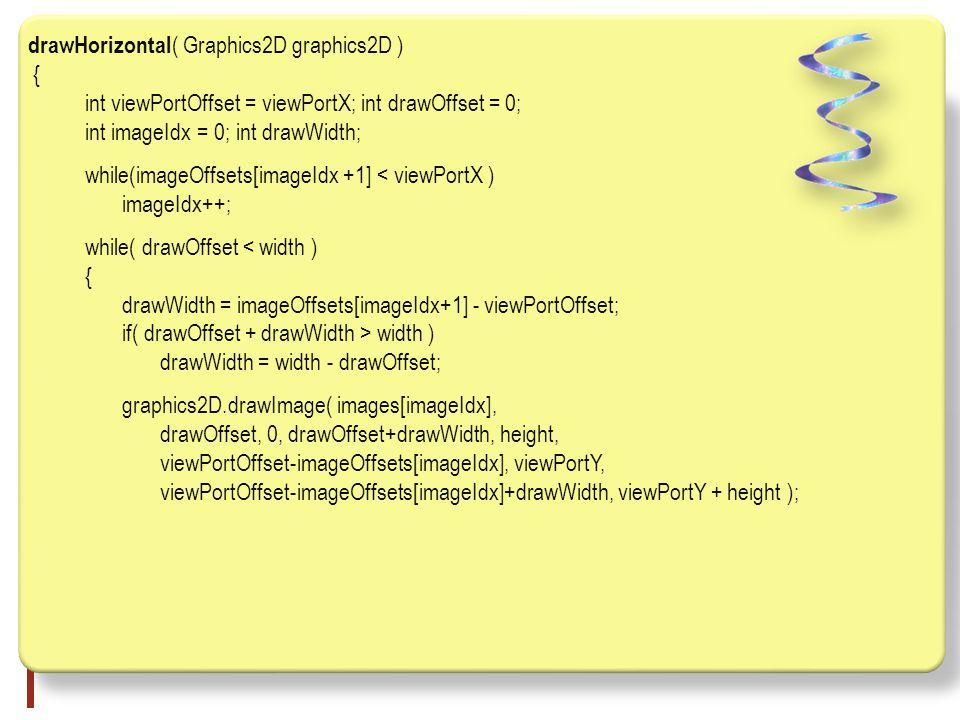 drawHorizontal ( Graphics2D graphics2D ) { int viewPortOffset = viewPortX; int drawOffset = 0; int imageIdx = 0; int drawWidth; while(imageOffsets[imageIdx +1] < viewPortX ) imageIdx++; while( drawOffset < width ) { drawWidth = imageOffsets[imageIdx+1] - viewPortOffset; if( drawOffset + drawWidth > width ) drawWidth = width - drawOffset; graphics2D.drawImage( images[imageIdx], drawOffset, 0, drawOffset+drawWidth, height, viewPortOffset-imageOffsets[imageIdx], viewPortY, viewPortOffset-imageOffsets[imageIdx]+drawWidth, viewPortY + height );
