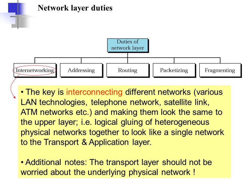 56 A network with three levels of hierarchy (subnetted) External router Internal routers