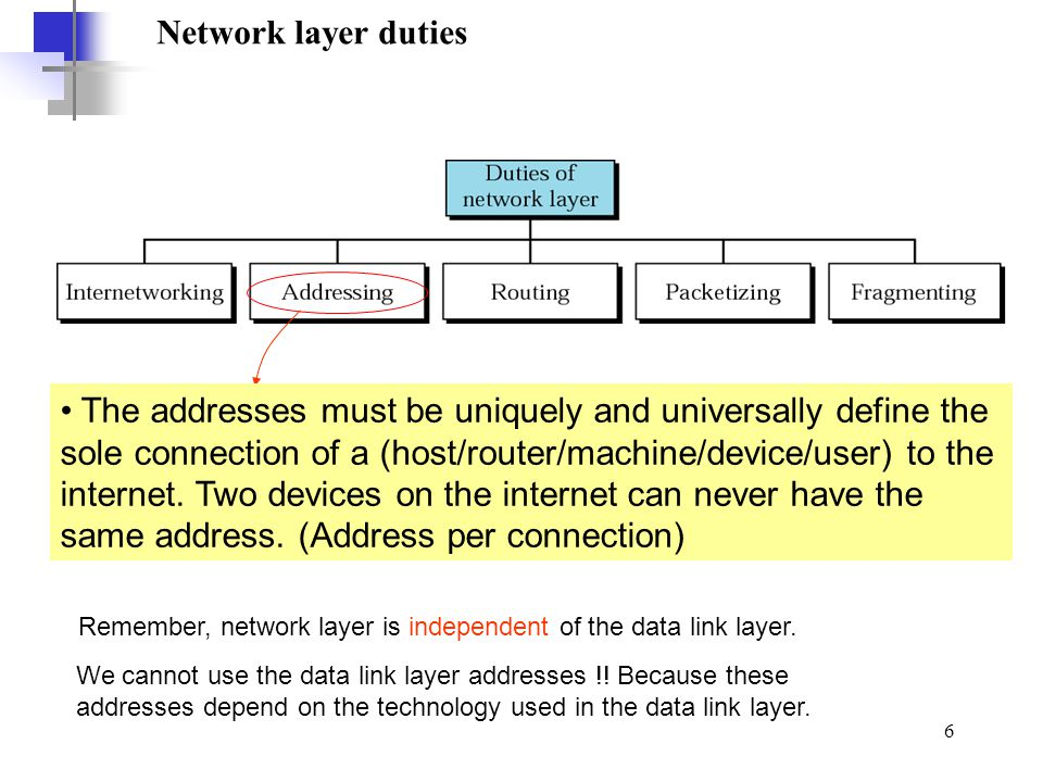 7 Network layer duties Network layer encapsulates packets received from upper layer protocols and makes new packets.