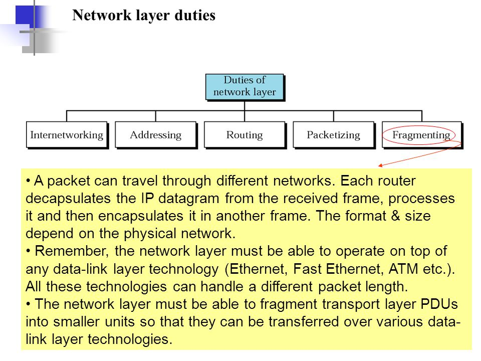 39 Figure 4-13 Network addresses In classful addressing, the network address (the first address in the block) is the one that is assigned to the organization.
