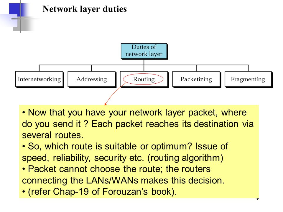 40 Example Given the network address 17.0.0.0, find the class, the block, and the range of the addresses.