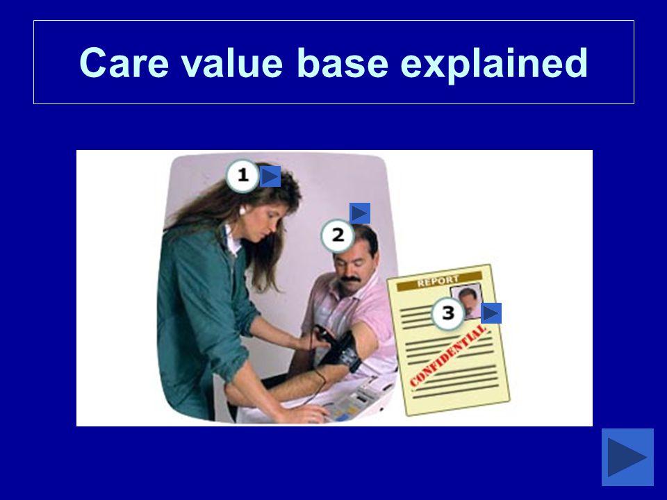 Care value base explained