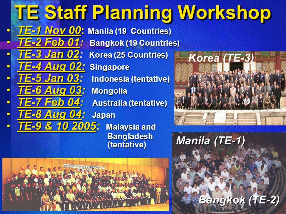 TE Staff Planning Workshop TE-1 Nov 00: Manila (19 Countries)TE-1 Nov 00: Manila (19 Countries) TE-2 Feb 01: Bangkok (19 Countries)TE-2 Feb 01: Bangko
