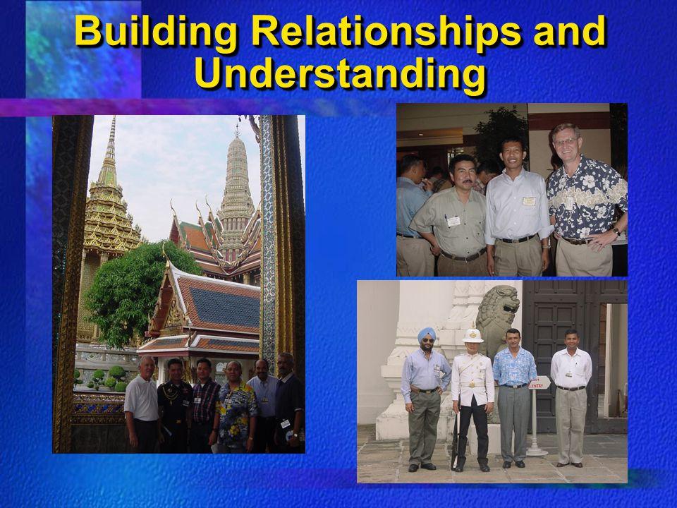 Building Relationships and Understanding
