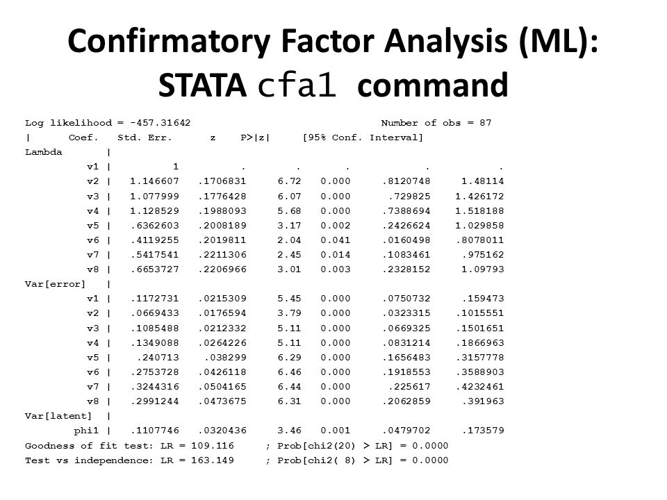 Confirmatory Factor Analysis (ML): STATA cfa1 command Log likelihood = -457.31642 Number of obs = 87 | Coef. Std. Err. z P>|z| [95% Conf. Interval] La