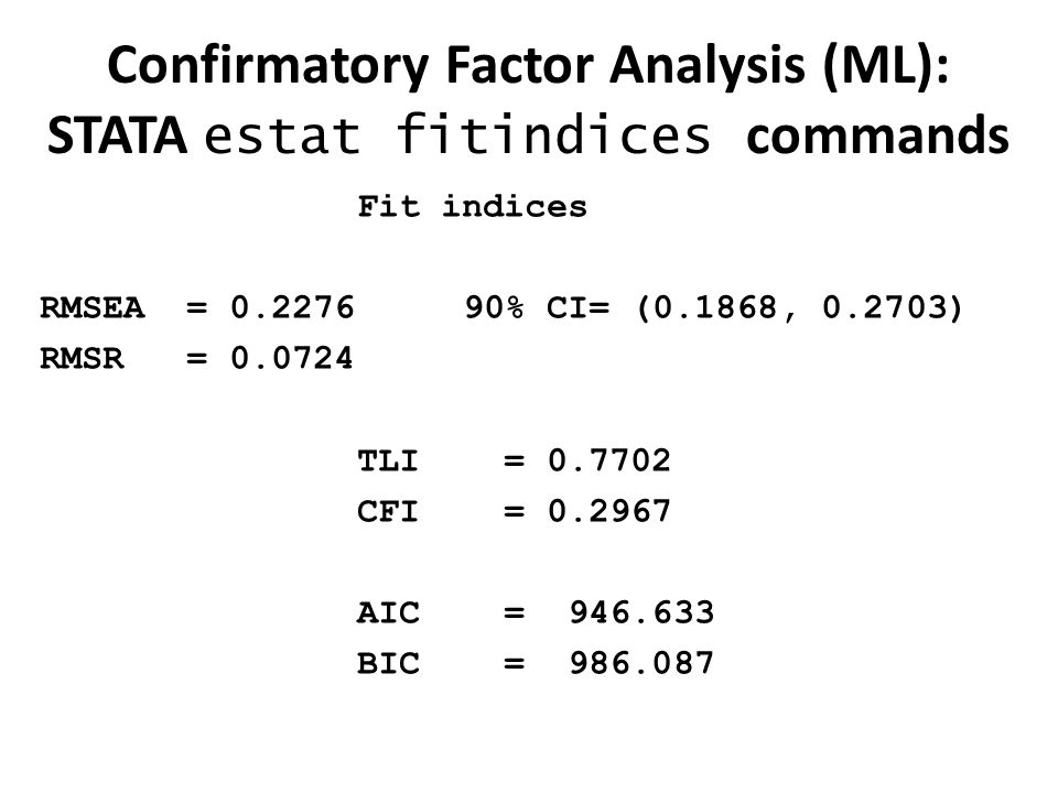 Confirmatory Factor Analysis (ML): STATA estat fitindices commands Fit indices RMSEA = 0.227690% CI= (0.1868, 0.2703) RMSR = 0.0724 TLI = 0.7702 CFI =