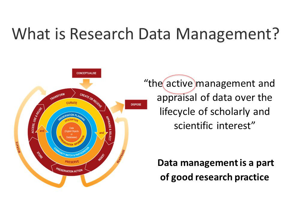 the active management and appraisal of data over the lifecycle of scholarly and scientific interest Data management is a part of good research practice What is Research Data Management