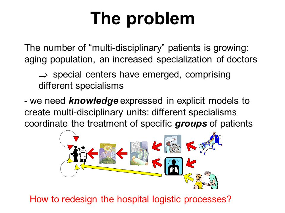 The problem The number of multi-disciplinary patients is growing: aging population, an increased specialization of doctors  special centers have emerged, comprising different specialisms - we need knowledge expressed in explicit models to create multi-disciplinary units: different specialisms coordinate the treatment of specific groups of patients How to redesign the hospital logistic processes