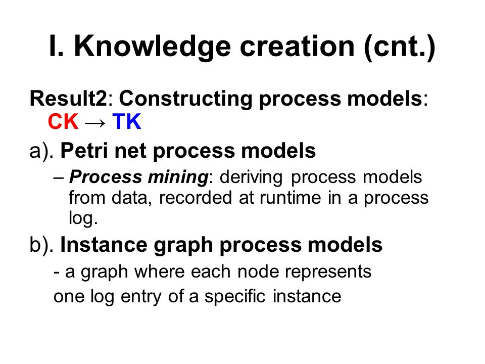 I. Knowledge creation (cnt.) Result2: Constructing process models: CK → TK a).