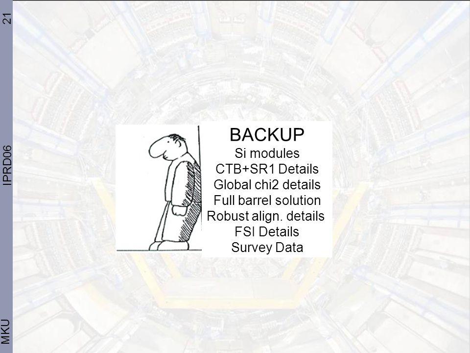 21 MKU IPRD06 BACKUP Si modules CTB+SR1 Details Global chi2 details Full barrel solution Robust align.