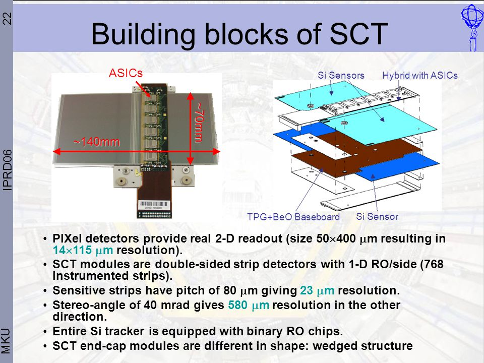 22 MKU IPRD06 Building blocks of SCT ~140mm ~70mm ASICs PIXel detectors provide real 2-D readout (size 50  400  m resulting in 14  115  m resolution).