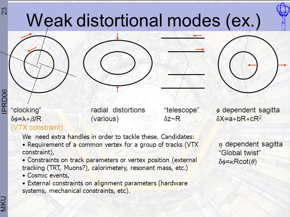 23 MKU IPRD06 Weak distortional modes (ex.) clocking  R (VTX constraint) telescope  z~R radial distortions (various)  dependent sagitta  X  a  bR  cR 2  dependent sagitta Global twist  Rcot(  ) We need extra handles in order to tackle these.