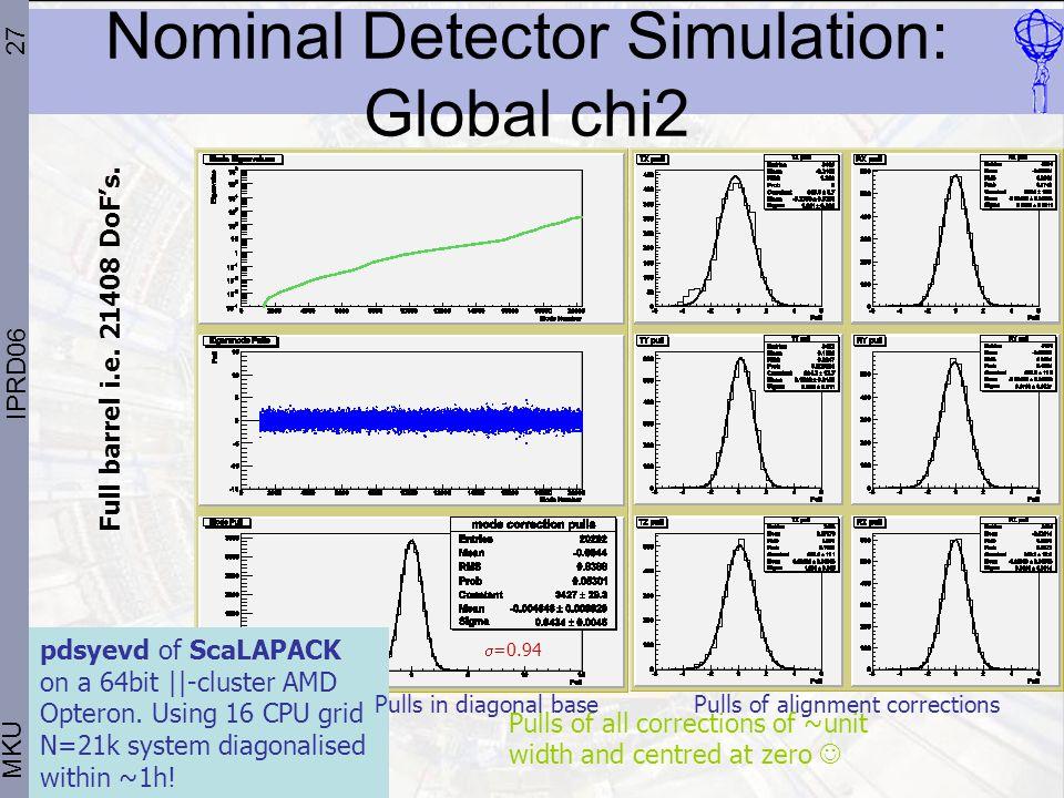 27 MKU IPRD06 Nominal Detector Simulation: Global chi2 Full barrel i.e.