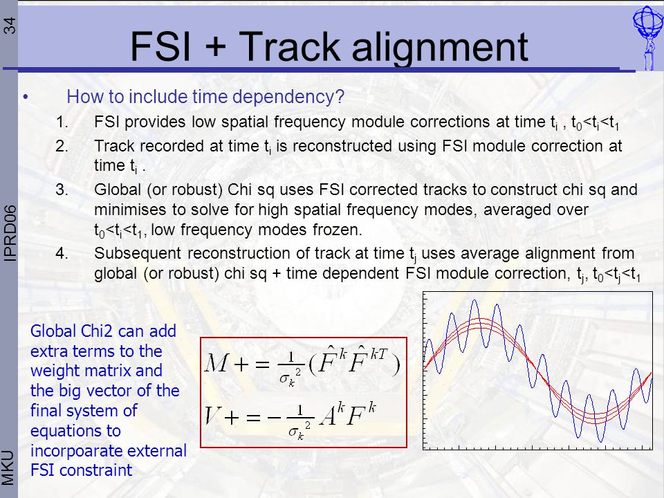 34 MKU IPRD06 FSI + Track alignment How to include time dependency.