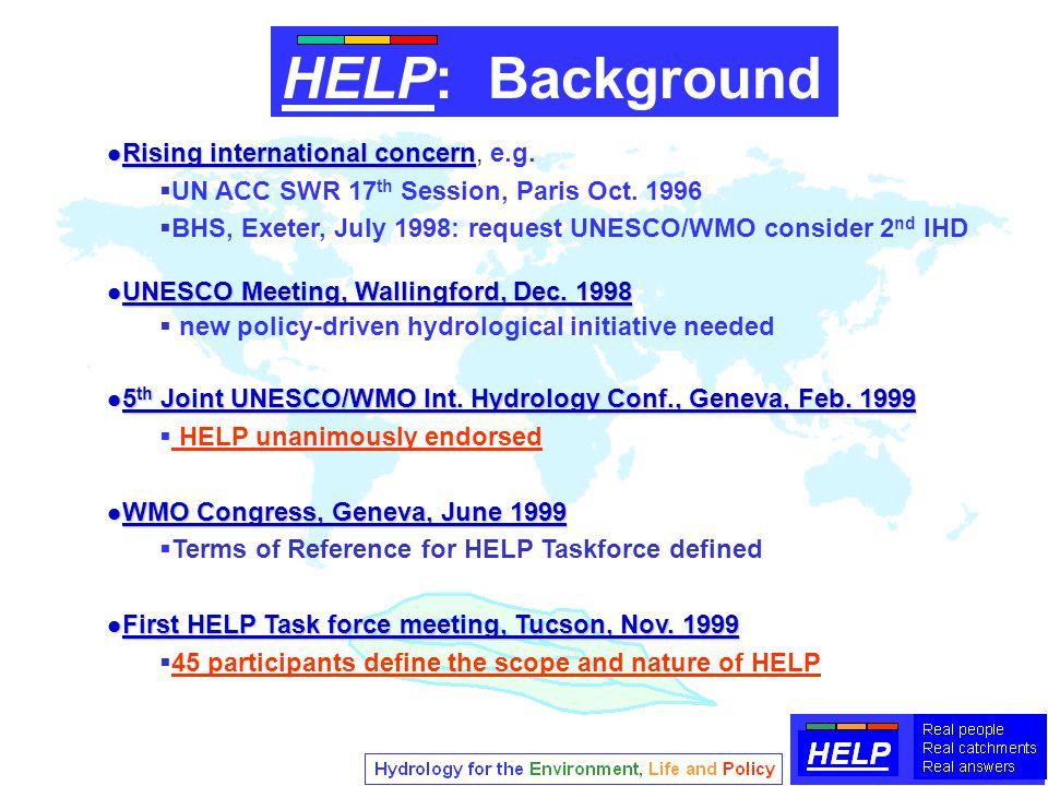  International Hydrology Programme (IHP-VI) e.g.