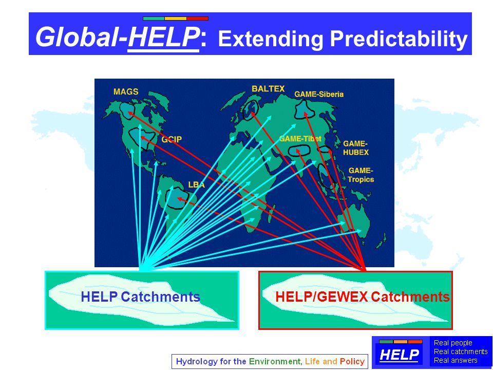 HELP Catchments Global-HELP: Extending Predictability