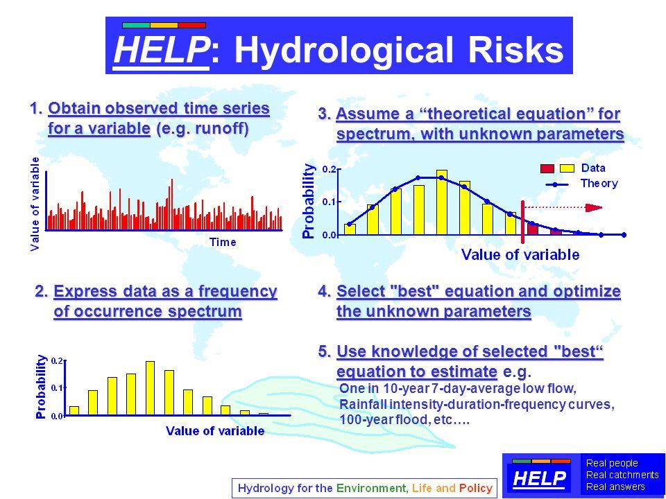 Global-HELP: GEWEX Global Data RadiationWater Vapor Precipitation