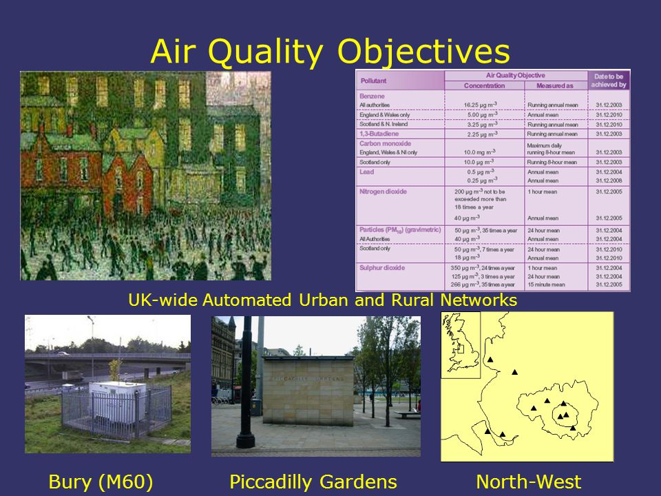 Air Quality Objectives UK-wide Automated Urban and Rural Networks Bury (M60)Piccadilly GardensNorth-West