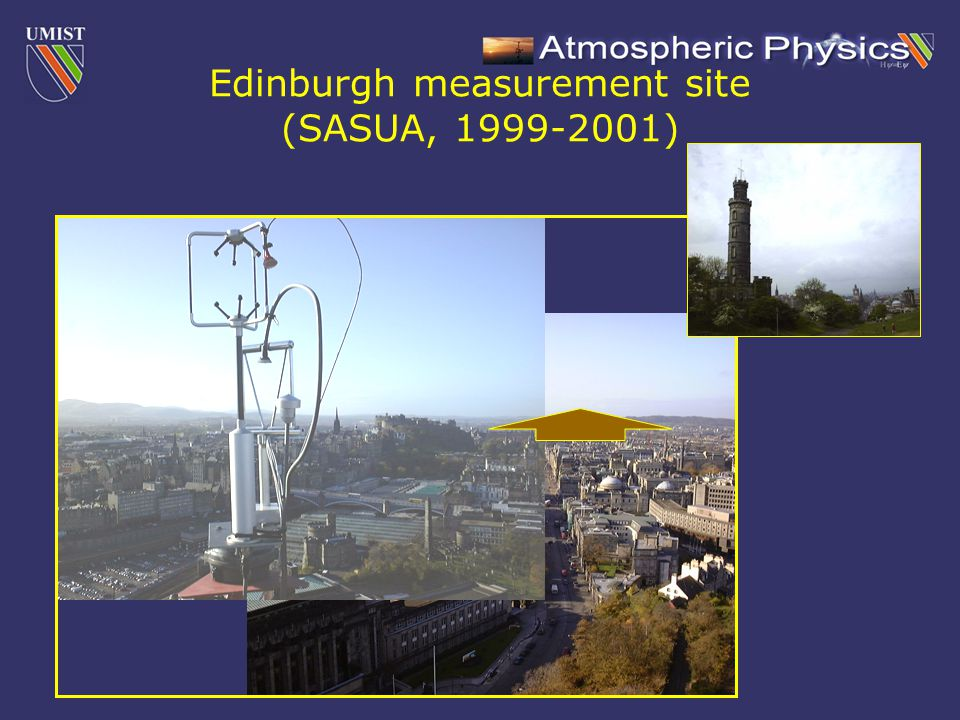 Edinburgh measurement site (SASUA, 1999-2001)