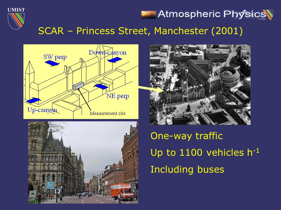 SCAR – Princess Street, Manchester (2001) One-way traffic Up to 1100 vehicles h -1 Including buses