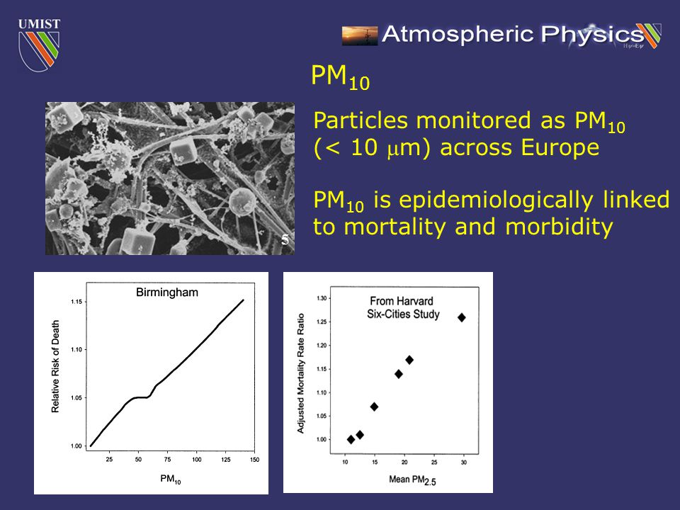 Urban particle sources and sizes Vehicle emissions, combustion Long-range transport, secondary particles Dust, wear products, biological particles, minerals Measured in Princess Street, Manchester (Atmos.