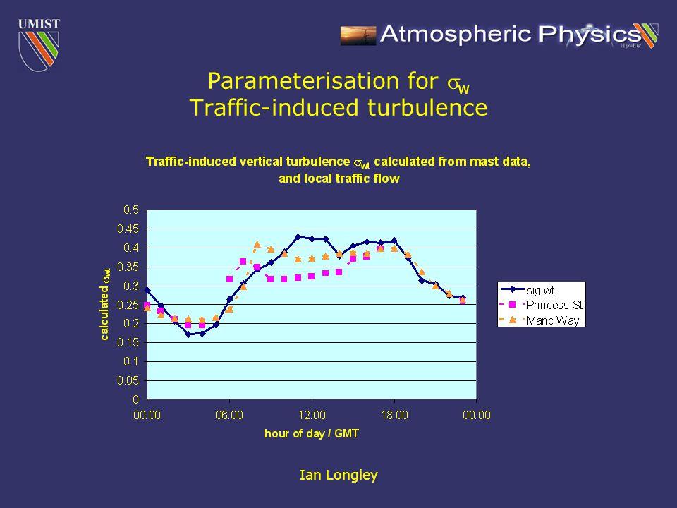 Ian Longley Parameterisation for  w Traffic-induced turbulence