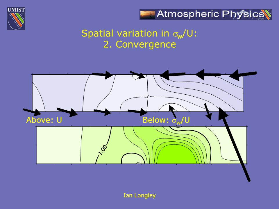 Ian Longley Spatial variation in  w /U: 2. Convergence Above: U Below:  w /U