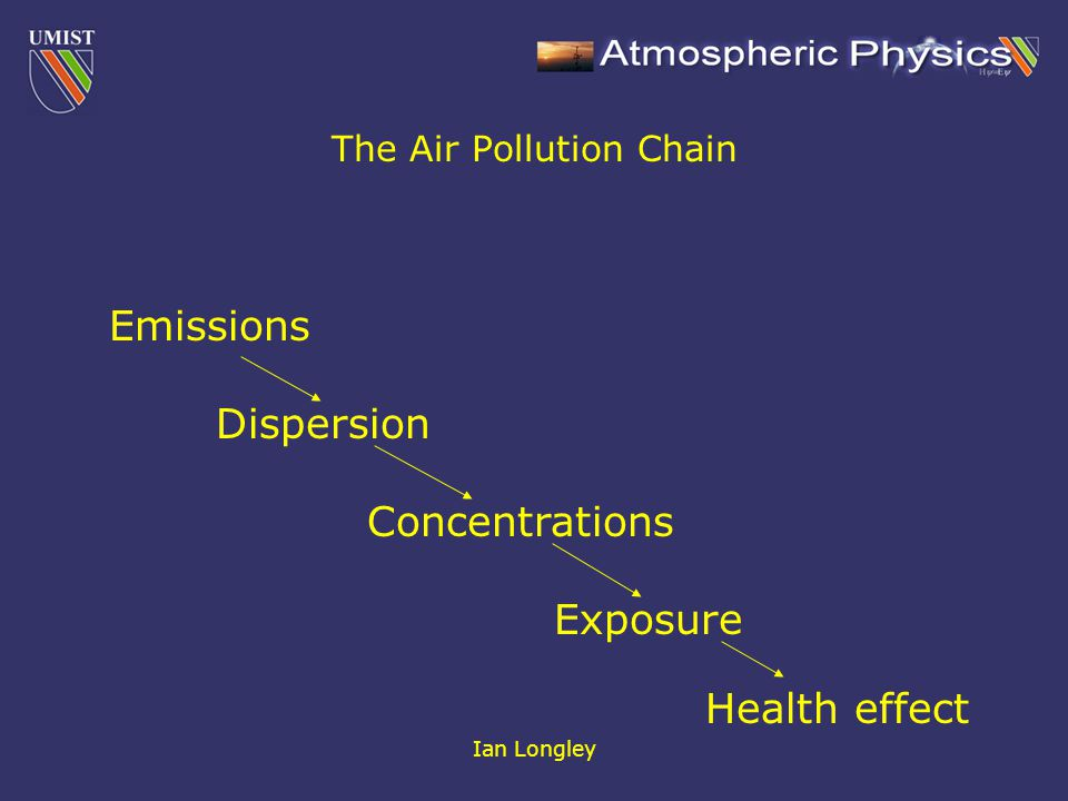 Ian Longley The Air Pollution Chain Emissions Concentrations Exposure Health effect Dispersion