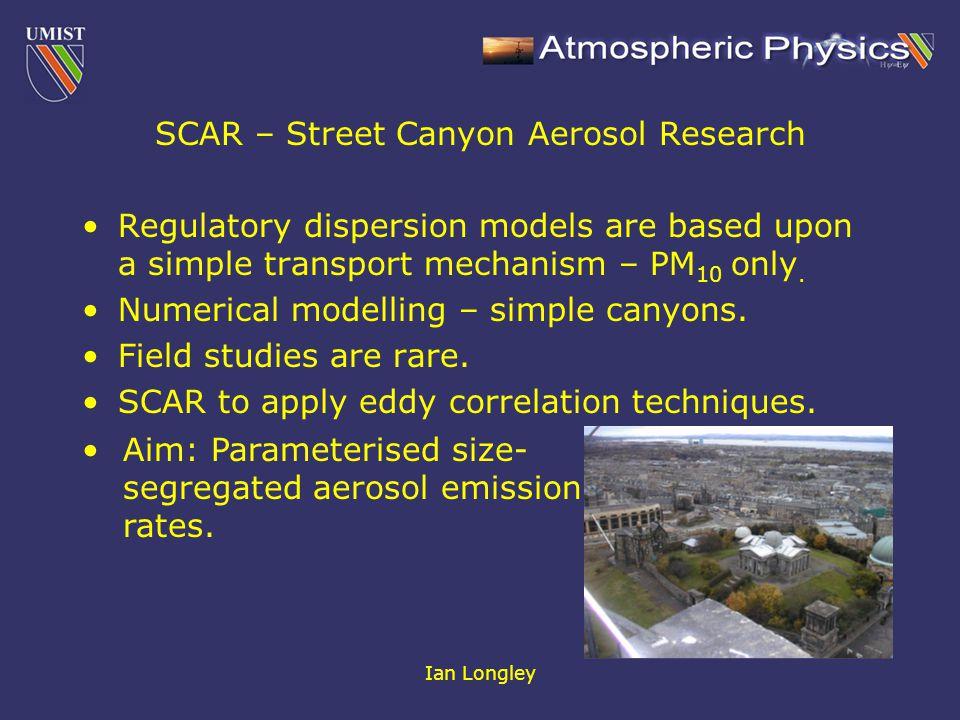 Ian Longley Mean air flow: SW perpendicular