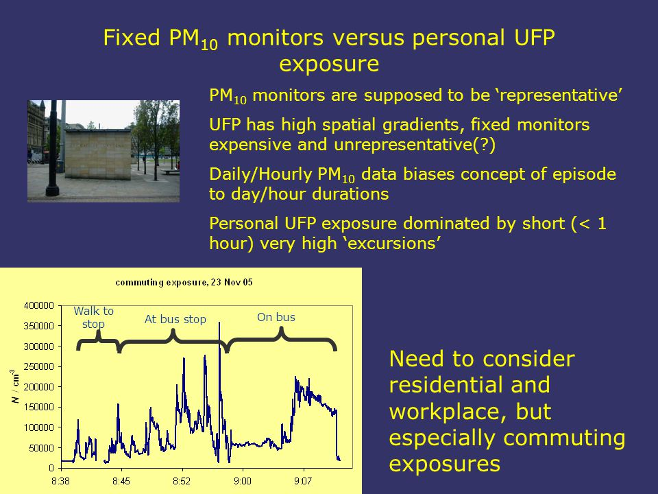 Fixed PM 10 monitors versus personal UFP exposure PM 10 monitors are supposed to be 'representative' UFP has high spatial gradients, fixed monitors expensive and unrepresentative( ) Daily/Hourly PM 10 data biases concept of episode to day/hour durations Personal UFP exposure dominated by short (< 1 hour) very high 'excursions' Need to consider residential and workplace, but especially commuting exposures Walk to stop At bus stop On bus