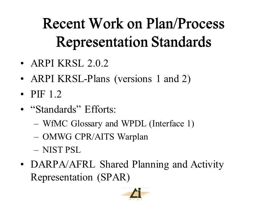 Recent Work on Plan/Process Representation Standards ARPI KRSL 2.0.2 ARPI KRSL-Plans (versions 1 and 2) PIF 1.2 Standards Efforts: –WfMC Glossary and WPDL (Interface 1) –OMWG CPR/AITS Warplan –NIST PSL DARPA/AFRL Shared Planning and Activity Representation (SPAR)