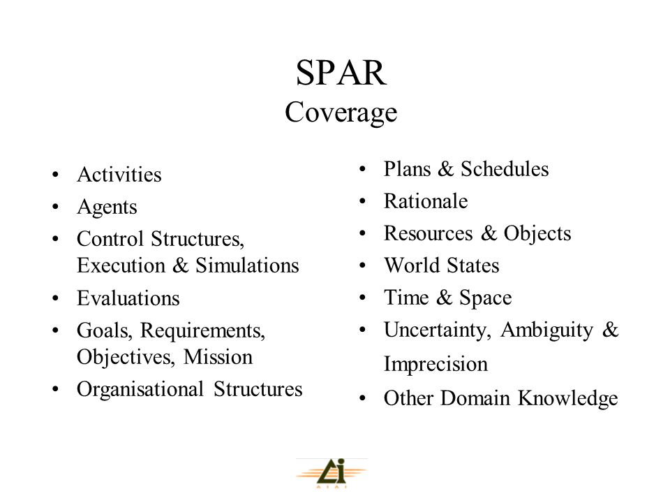 SPAR Coverage Plans & Schedules Rationale Resources & Objects World States Time & Space Uncertainty, Ambiguity & Imprecision Other Domain Knowledge Ac