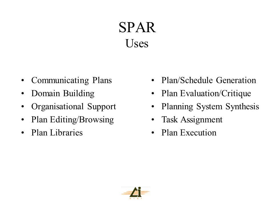 SPAR Uses Communicating Plans Domain Building Organisational Support Plan Editing/Browsing Plan Libraries Plan/Schedule Generation Plan Evaluation/Cri