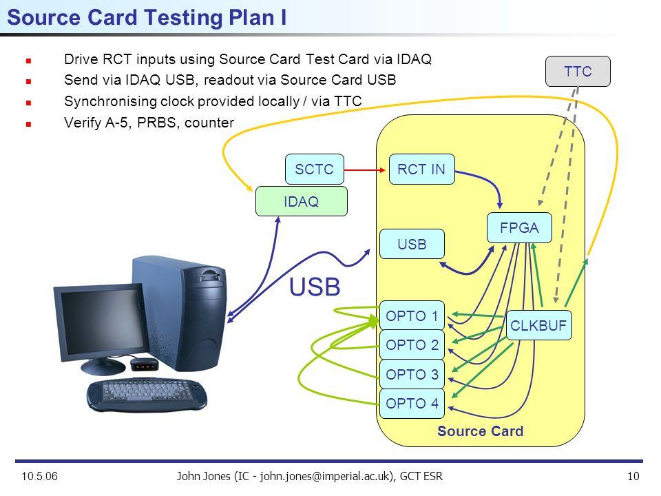 John Jones (IC - john.jones@imperial.ac.uk), GCT ESR10 10.5.06 Drive RCT inputs using Source Card Test Card via IDAQ Send via IDAQ USB, readout via Source Card USB Synchronising clock provided locally / via TTC Verify A-5, PRBS, counter Source Card Testing Plan I SCTC Source Card USB RCT IN IDAQ OPTO 1 OPTO 2 OPTO 4 OPTO 3 FPGA TTC CLKBUF