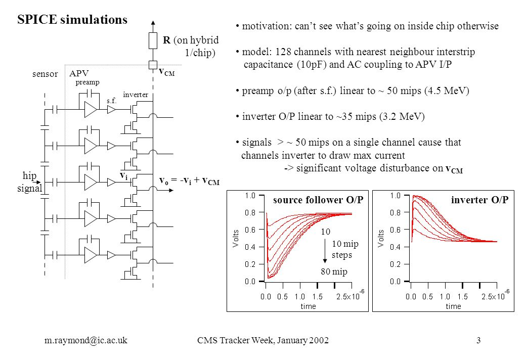 m.raymond@ic.ac.ukCMS Tracker Week, January 20024 v CM vivi v o = -v i + v CM Simulations (2) R (on hybrid 1/chip) results here for 200 mip (18 MeV) signal on one channel only saturated signal in hip channel big signal in nearest neighbours (~25 mip), shorter duration combination -> transient disturbance v CM on R v CM disturbance couples to inverter O/Ps of all channels reduced value of R reduces effect spikey behaviour of v CM interesting, could be decoupled preamp s.f.