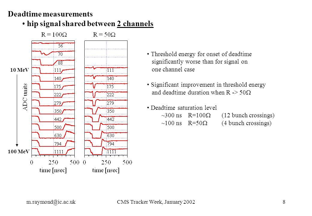 m.raymond@ic.ac.ukCMS Tracker Week, January 20029 v CM measurements vs.