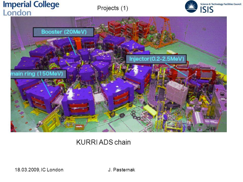 18.03.2009, IC LondonJ. Pasternak KURRI ADS chain Projects (1)