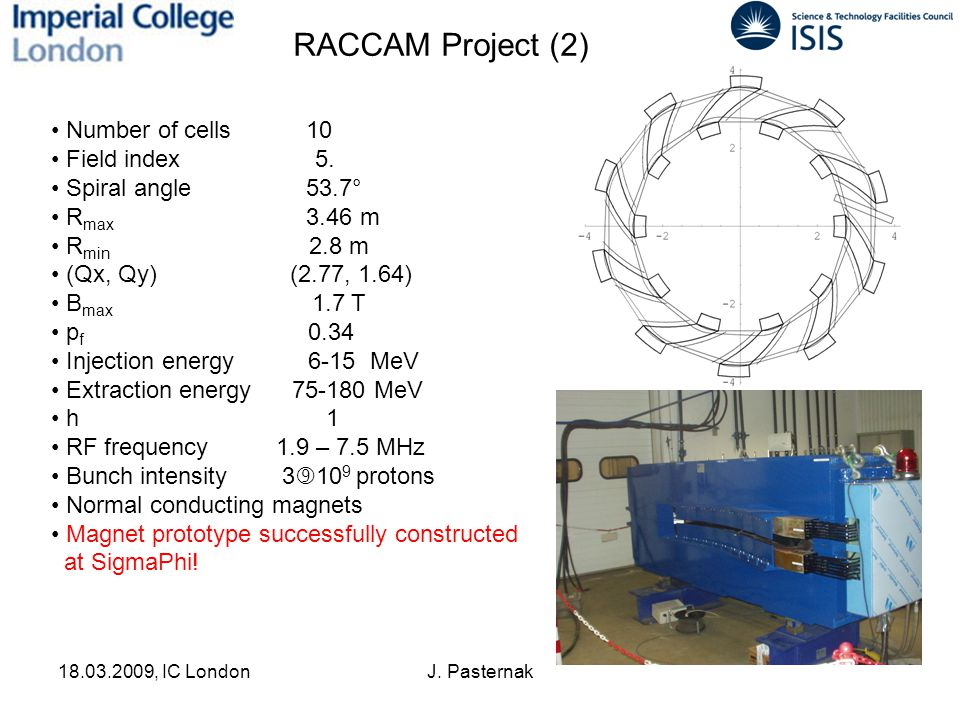 18.03.2009, IC LondonJ. Pasternak RACCAM Project (2) Number of cells 10 Field index 5. Spiral angle 53.7° R max 3.46 m R min 2.8 m (Qx, Qy) (2.77, 1.6