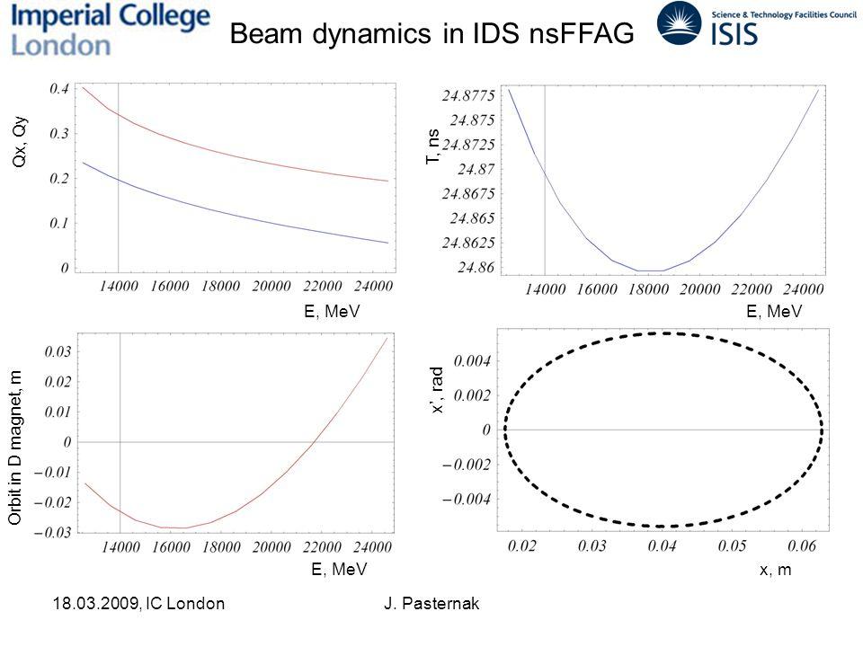 18.03.2009, IC LondonJ. Pasternak Qx, Qy E, MeV Beam dynamics in IDS nsFFAG E, MeV T, ns Orbit in D magnet, m E, MeV x', rad x, m