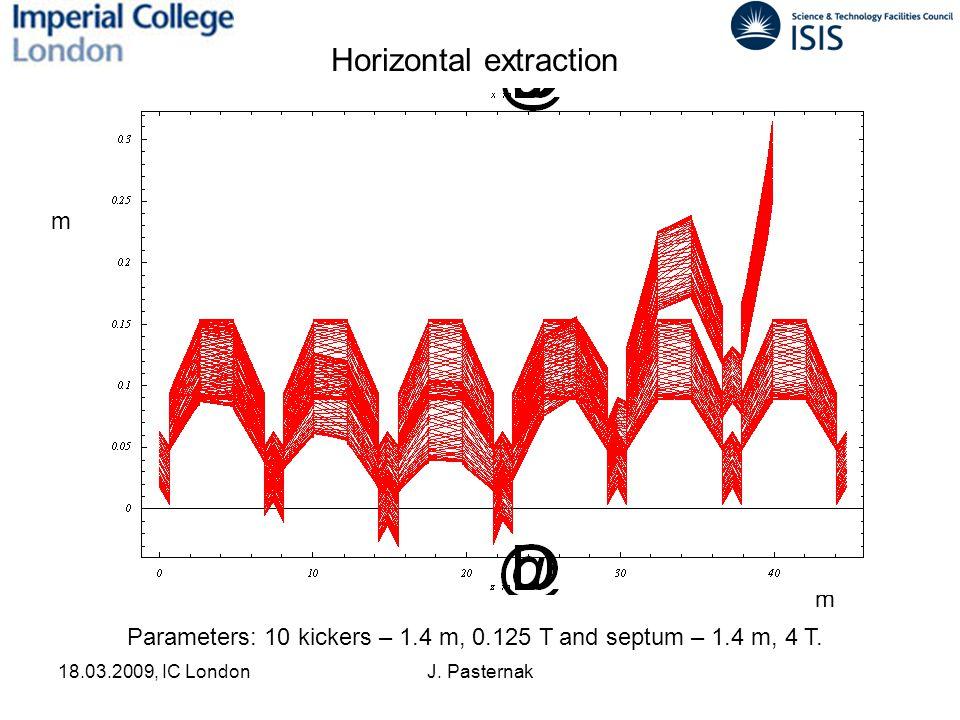 18.03.2009, IC LondonJ. Pasternak Horizontal extraction m m Parameters: 10 kickers – 1.4 m, 0.125 T and septum – 1.4 m, 4 T.