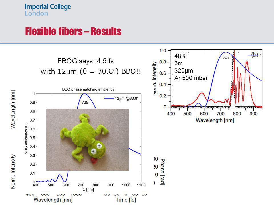 Flexible fibers – Results 48% 3m 320µm Ar 500 mbar FROG says: 4.5 fs with 12µm (θ = 30.8°) BBO!!