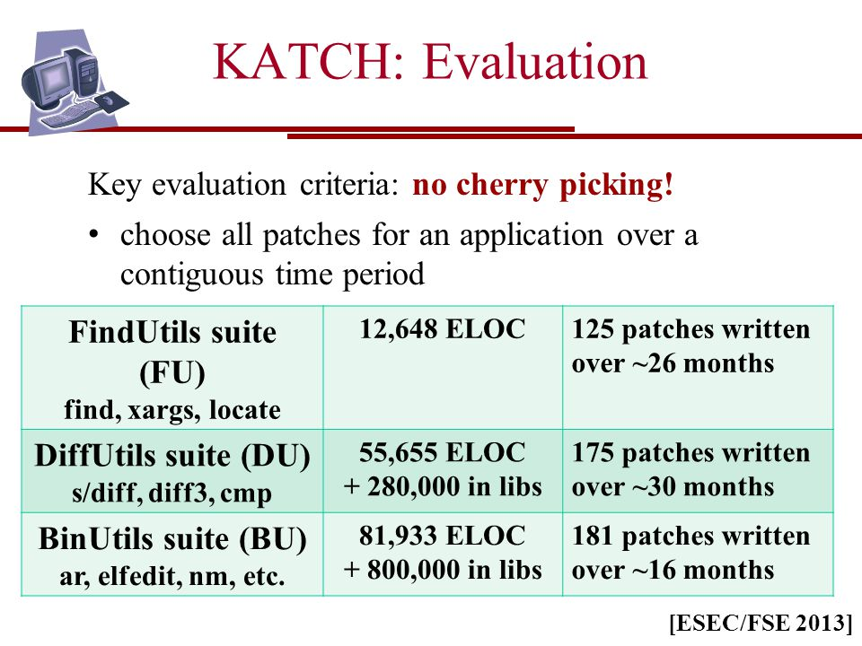 KATCH: Evaluation Key evaluation criteria: no cherry picking.