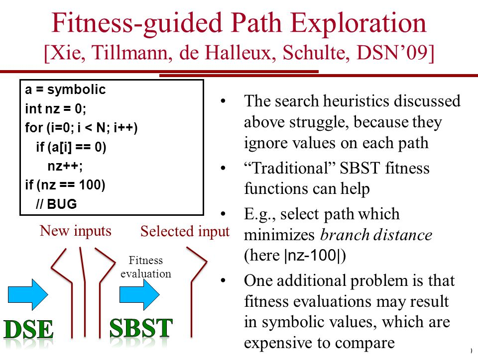 40 Fitness-guided Path Exploration [Xie, Tillmann, de Halleux, Schulte, DSN'09] The search heuristics discussed above struggle, because they ignore values on each path Traditional SBST fitness functions can help E.g., select path which minimizes branch distance (here |nz-100| ) One additional problem is that fitness evaluations may result in symbolic values, which are expensive to compare a = symbolic int nz = 0; for (i=0; i < N; i++) if (a[i] == 0) nz++; if (nz == 100) // BUG New inputs Selected input Fitness evaluation