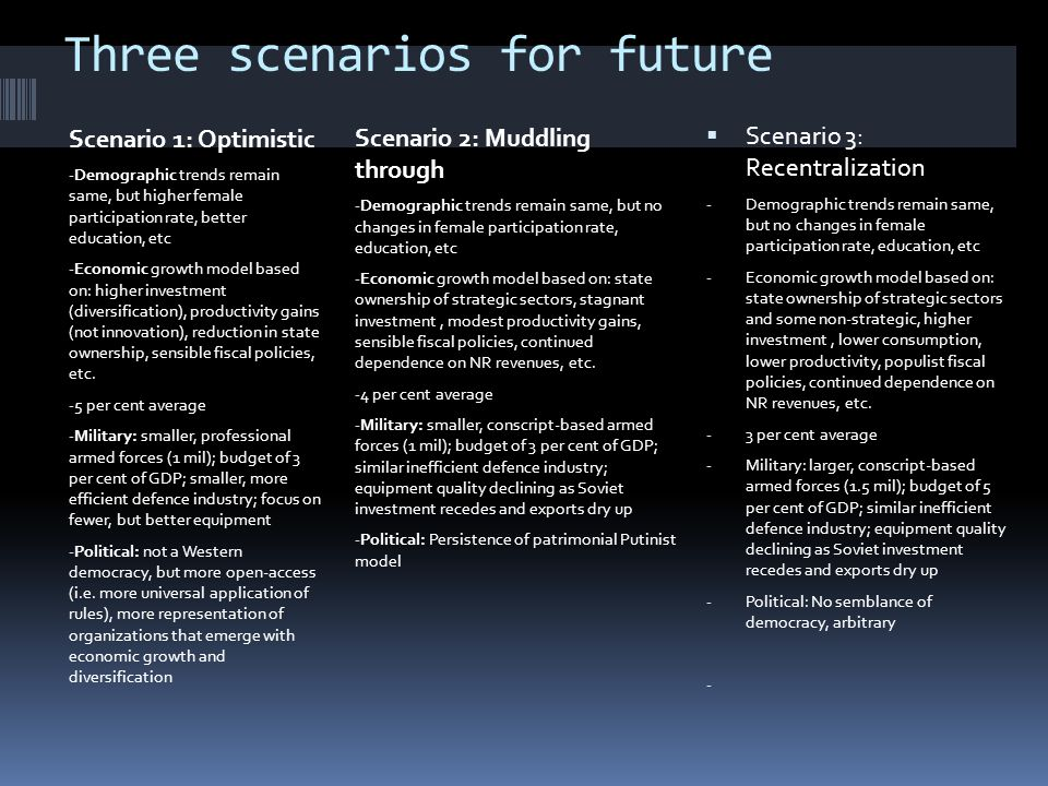 Three scenarios for future Scenario 1: Optimistic - Demographic trends remain same, but higher female participation rate, better education, etc - Econ